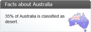 35% of Australia is classified as desert.