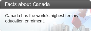 Canada has the world's highest tertiary education enrolment.