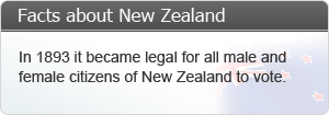 In 1983 it became legal for all male and female citizens of New Zealand to vote.
