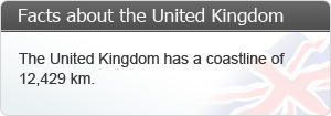 The United Kindom has a coastline of 12,429 km.